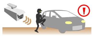 駐車場の犯罪 img