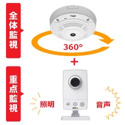 全方位カメラとPIRセンサー付きカメラのイメージ