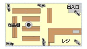 店舗(書店)に防犯カメラを設置した場合の概算シミュレーション