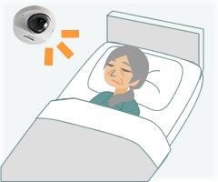 各居室に設置された監視カメラ・防犯カメラ・ネットワークカメラ img