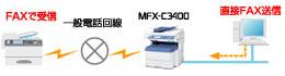 ムラテック MFX-C3400 画像