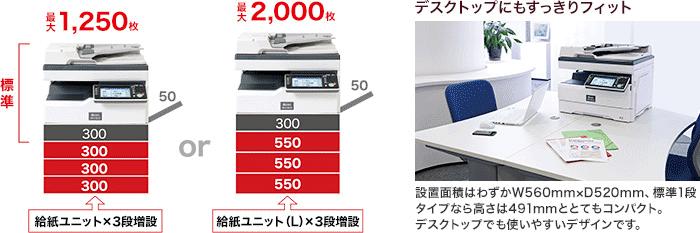 MFX-8200