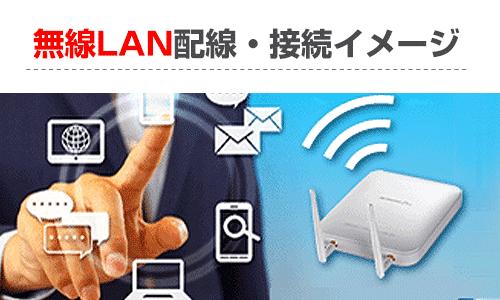 無線LAN配線接続イメージ