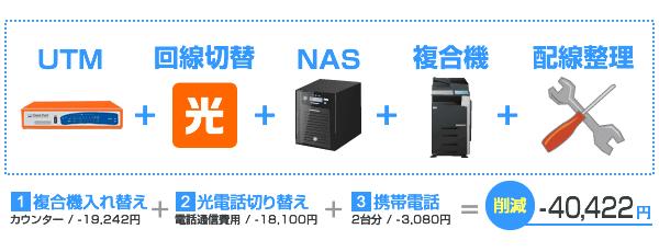 case-net01