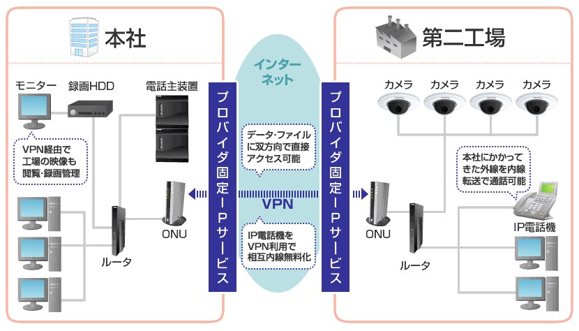 case-vpn03main