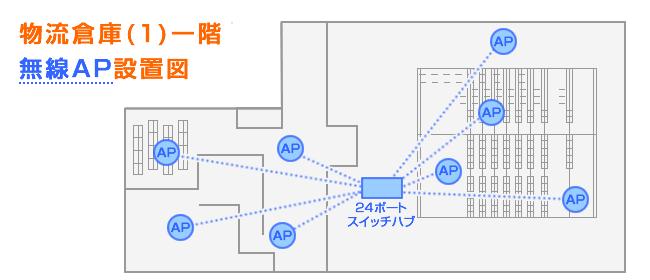 case-wifi01
