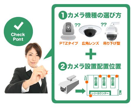 ネットワークカメラ設置時に押さえておきたいのは、機種の選び方と設置配置位置です!