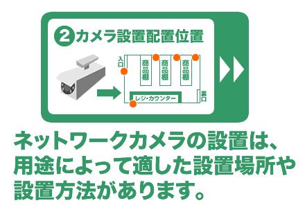 ネットワークカメラの設置は、用途によって適した設置場所や設置方法があります。