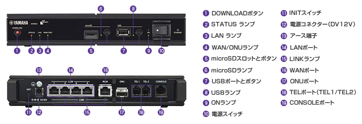 NVR510外観・姿図