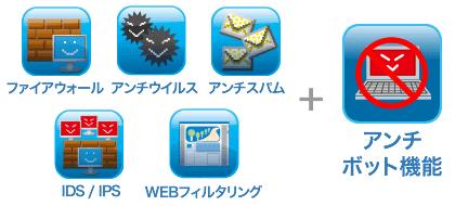CheckpointはUTMの基本機能に加えて、アンチボット機能を搭載