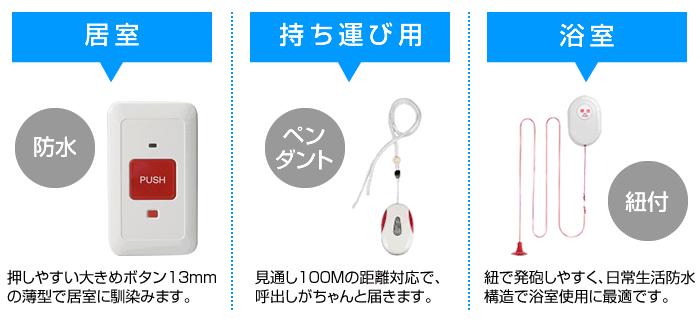 居室用の防水タイプ、持ち運び用のペンダント型、浴室用の紐付きタイプなどがございます。