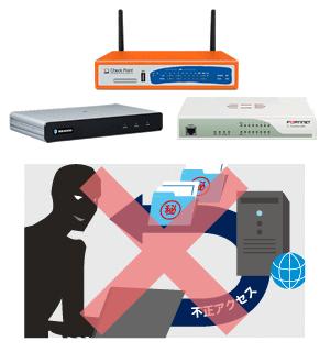 介護施設のネットワークセキュリティ・情報漏洩防止対策UTM