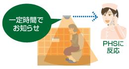 トイレ用センサー