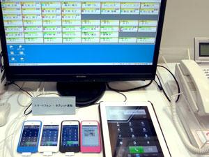 スマートフォン連携、PC表示盤