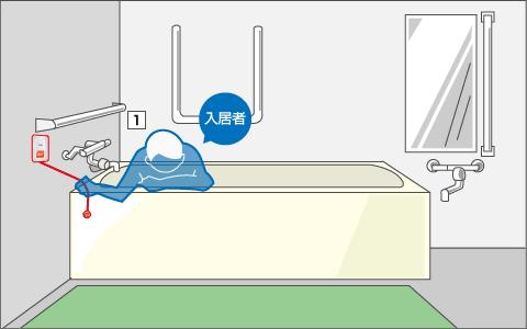 Yui表示確認システム接続イメージ図