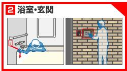 浴室、玄関