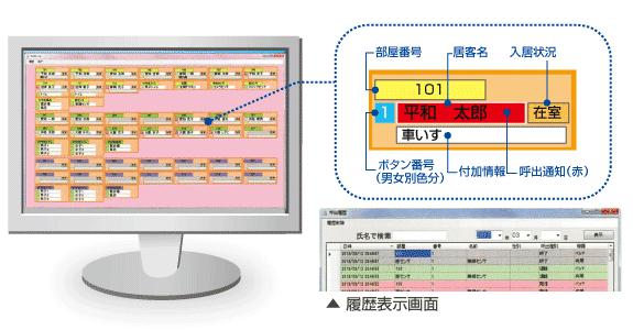 PC管理システム