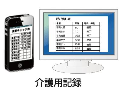 介護記録管理システム