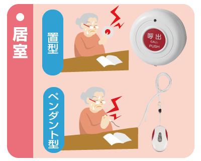 無線呼出ボタン接続