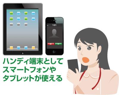 ハンディナース(コードレス)としてスマートフォンを使用