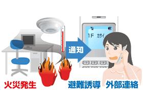 火災発生で通知、避難誘導からの外部連絡まで可能