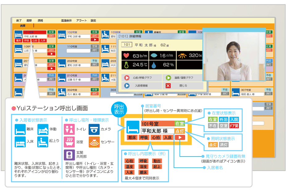 Yuiステーション画面