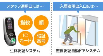 スタッフ通用口と入居者用出入口で分けることができます