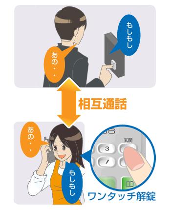 相互通話で対応、ワンタッチで施錠を解錠