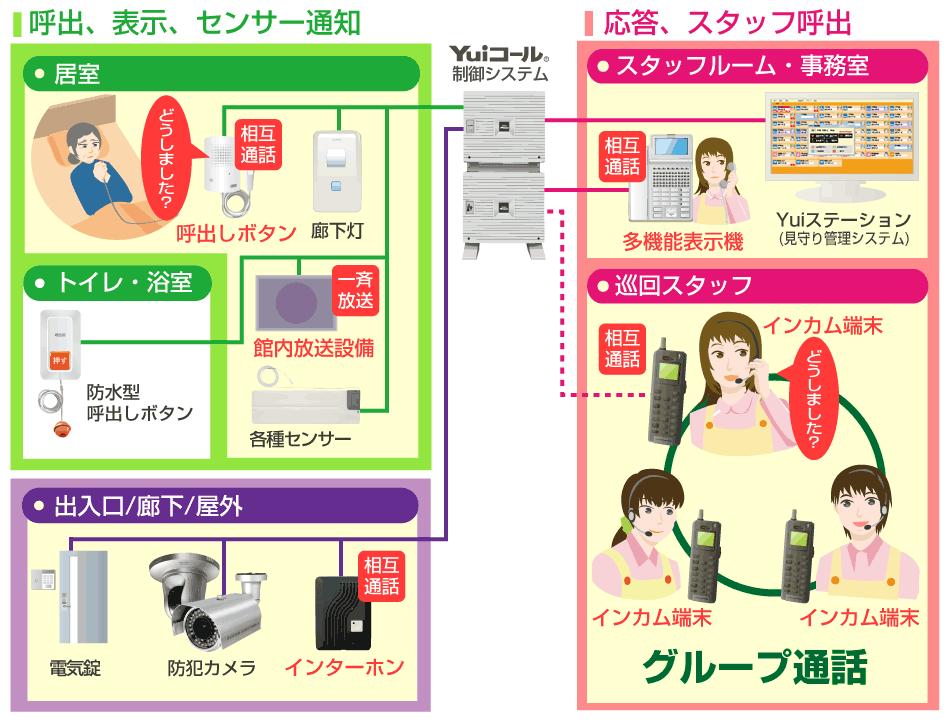 インカム+システムイメージ