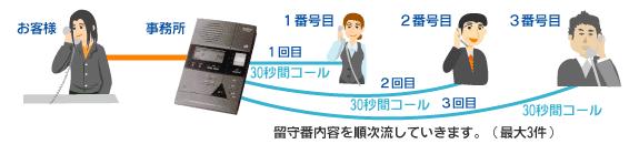 タカコム AT-D770