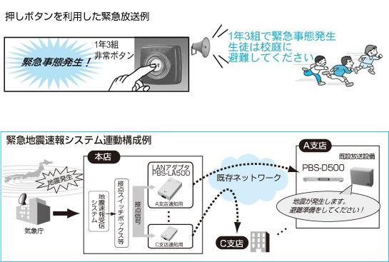 緊急情報伝達システム