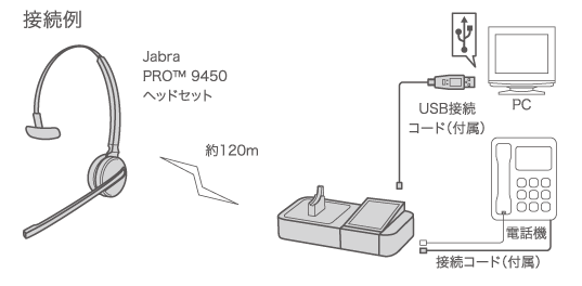 jabra pro 9450 user manual