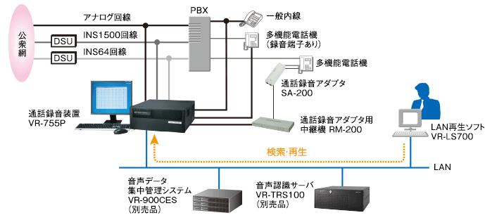 VR-755/VR-765の接続イメージ