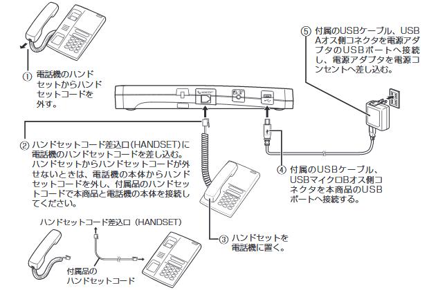 R-Talk 950 とビジネスホン(電話機)との接続