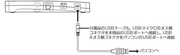 NTT R-Talk 950 とパソコンとの接続