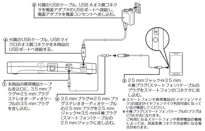 NTT R-Talk 950 と携帯電話(スマホ)との接続