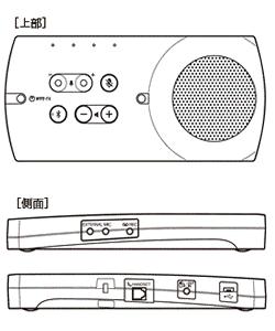 NTT 電話会議システム R-Talk 950 姿図