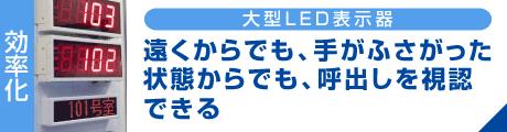 大型LEDナースコール表示・呼出装置