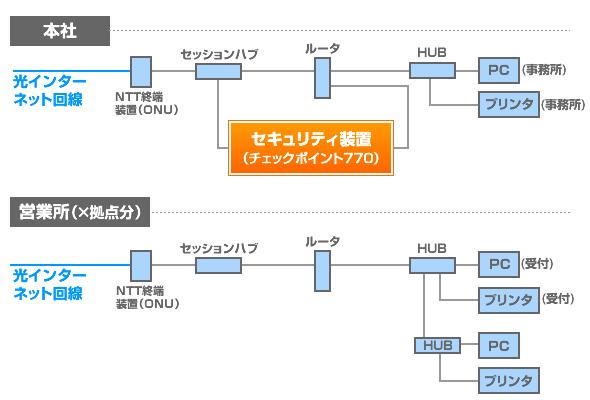 case-utm02